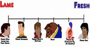 Images And Names Of Disney Princes | Search Results ...