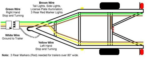 free 4 trailer wiring diagram how to fix trailer wiring