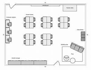 Perfecting Classroom Seating Arrangements