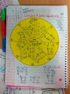 Solving Equations Worksheets 7th Grade Math