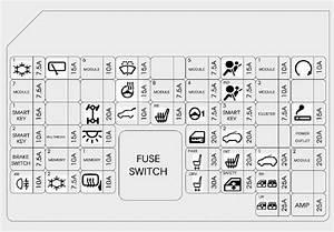 2017 Hyundai Tucson Fuse Box Diagram