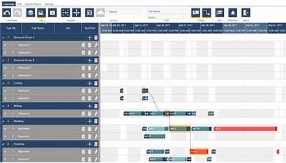Machine Scheduling Sequence Gantt Plan Number Charts