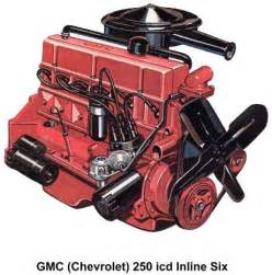 similiar chevy inline keywords chevy 235 inline 6 engine besides 250 chevy 6 cylinder engine diagram
