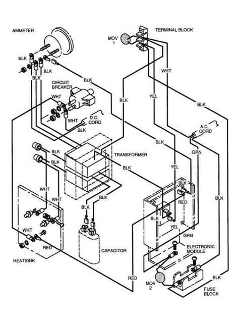 wiring diagram ez go textron wiring diagram wiring