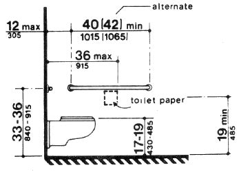 handicap restroom rails ada compliance toilet stalls ada compliance