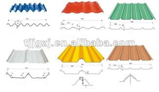 color corrugated metal roofing sizes view metal roofing