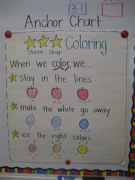 star coloring anchor chart kindergarten pinterest