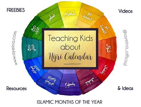 how to teach 12 months in islam ayeina 862 | ISLAMIC MONTHS featured image 1