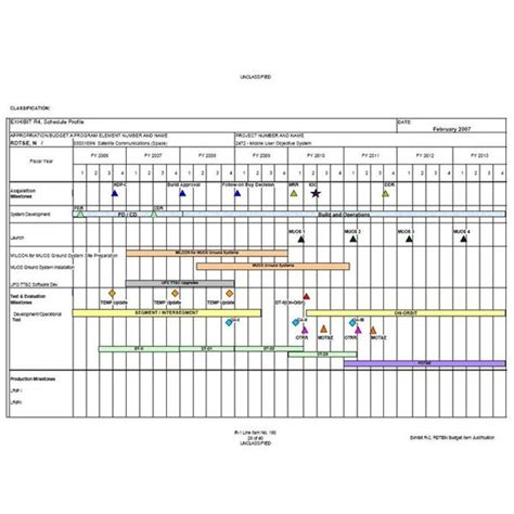 project master plan template learn the components of a project master schedule