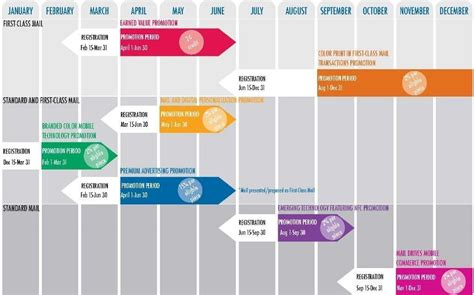Promotional Calendar Template by Calendars Annual Calendar Template Calendar 2020 Printable