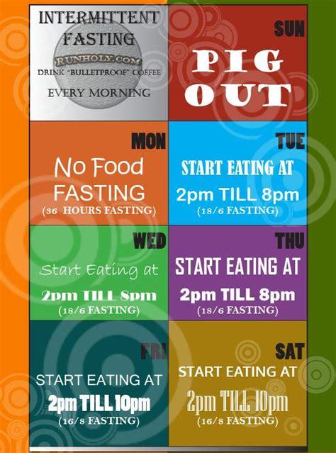 pin  intermittent fasting
