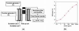 Integrated Pt Cruiser Fuse Box Pt Cruiser Instrument Panel Light Bulb Wiring Diagram
