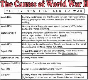 the causes of ww1 essay