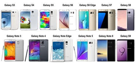 samsung galaxy list other samsung galaxy repair gadget fix st petersburg florida iphone macbook android