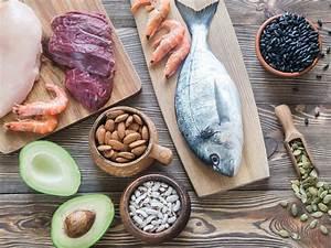Abnehmen Mit Protein : eiwei di t so lecker funktioniert abnehmen mit proteinen ~ Frokenaadalensverden.com Haus und Dekorationen