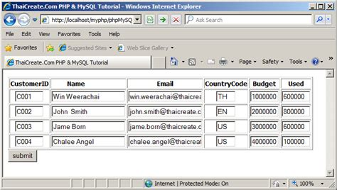 update sql join two tables blog archives dedalfashion