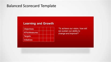 balanced scorecard template  powerpoint slidemodel