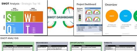 strategic swot template collection save