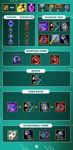 Guide  Build Lol Heimerdinger  Mid  S10