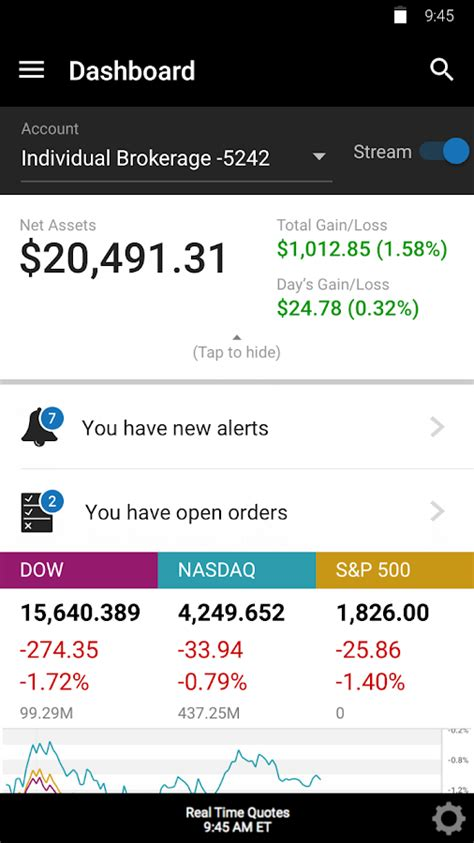 E*trade Mobile  Android Apps On Google Play
