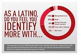 Asian and hispanic latino americans discrimination