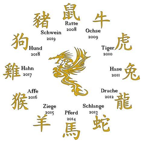 chinesisches horoskop ziege chinesisches horoskop 2019 12 tierkreiszeichen bedeutung symbole