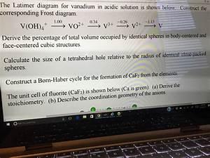 Solved  The Latimer Diagram For Vanadium In Acidic Solutio