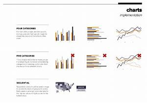 What Are Data Visualization Style Guidelines