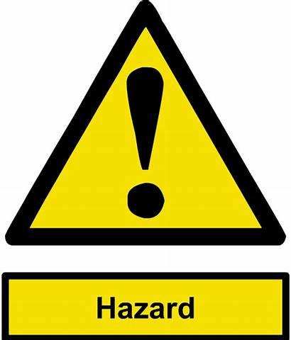Hazard Signs Hazards Safety Clip Sign Health