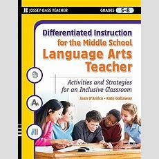 83 Best Images About Differentiated Instruction On Pinterest  Multiple Intelligences, Progress