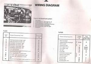 Home Wiring Diagram Color