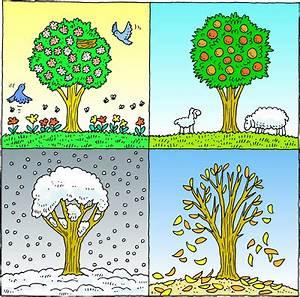 Image: Psalm 74:17 | Psalm Clip Art | Christart.com
