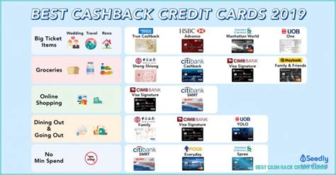 Check spelling or type a new query. Ten Latest Tips You Can Learn When Attending Best Cash Back Credit Cards | best cash back cr ...