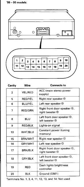 Wiring Diagram 1999 Honda Odyssey Radio by 99 00 Civic Oem Radio Wiring Diagram Honda Tech Honda