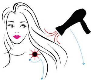 Hair Blow Dryer Clip Art