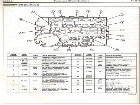 2001 Ford Mustang Wiring Diagram by 2001 Ford Mustang 3 8 Fuse Box Diagram Wiring Forums