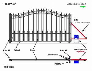 aleko sliding gate hardware kit with extension bracket With automatic gates manualsdownload technical book39selectric diagram