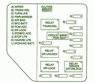 1998 Oldsmobile Alero Delay Relay Fuse Box Diagram