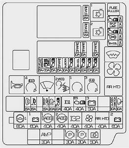 Hyundai I40  2015 - 2016   U2013 Fuse Box Diagram