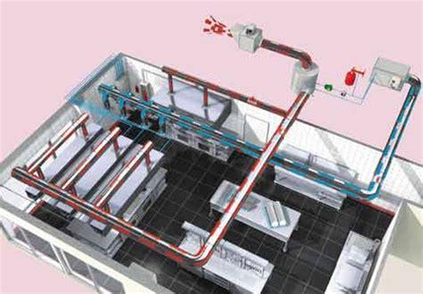 extracteur d air cuisine professionnelle solutions de récupération d énergie pour la ventilation de