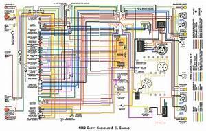 1968 Chevelle Dash Wiring Diagram 41109 Enotecaombrerosse It