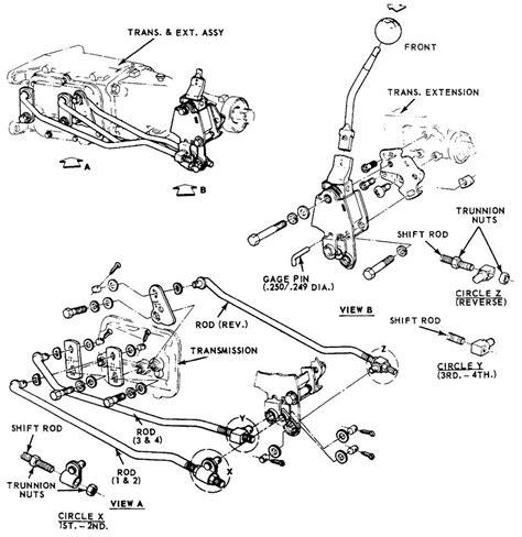 saginaw  speeds  inexpensive transmission
