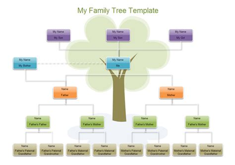 wp images family tree post