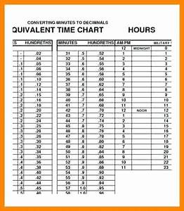 Military Time Chart For Payroll 11 Pm Military Time Grnwav Co