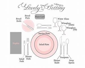 How To Set A Table  The Lovely Way