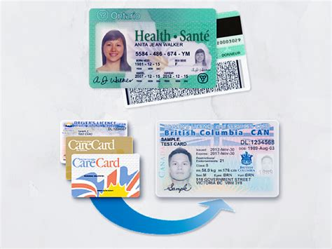 There was a problem, please make the requested changes and submit again: Health Care for New Immigrants - TuGo Travel Blog