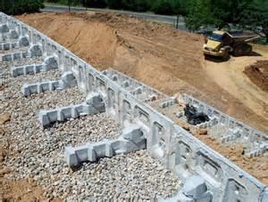 Lock Load Retaining Wall Systems