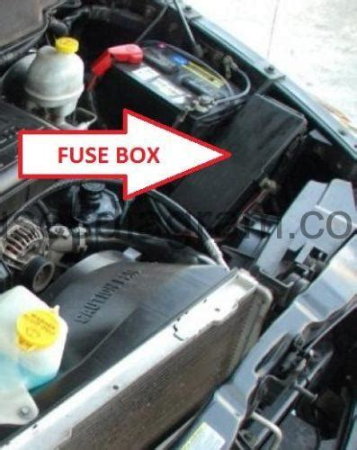 Fuse Box 2007 Dodge 3500 by Fuse Box Dodge Ram 2002 2008
