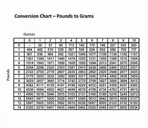 Free 6  Sample Gram Conversion Chart Templates In Pdf