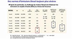 Controle Technique Pollution Diesel : 10 le choix erron de la france pour le diesel ~ Medecine-chirurgie-esthetiques.com Avis de Voitures